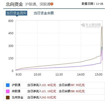 北京和众汇富:香港选举结果,真是大跌眼镜